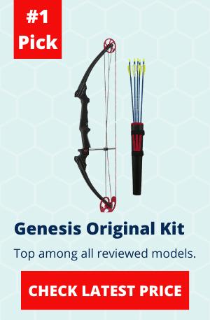 Genesis Original Kit